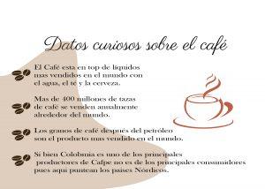 Datos curiosos cafe la mompo